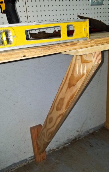 Wallmounted Garage Workbench Advice Needed Woodworking