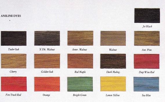 Aniline Dyed Wood