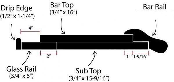Wooden Bar Rail Installation Bar Rail 1 .