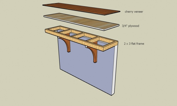 Planning For Wood Movement In A Bartop Woodworking Talk