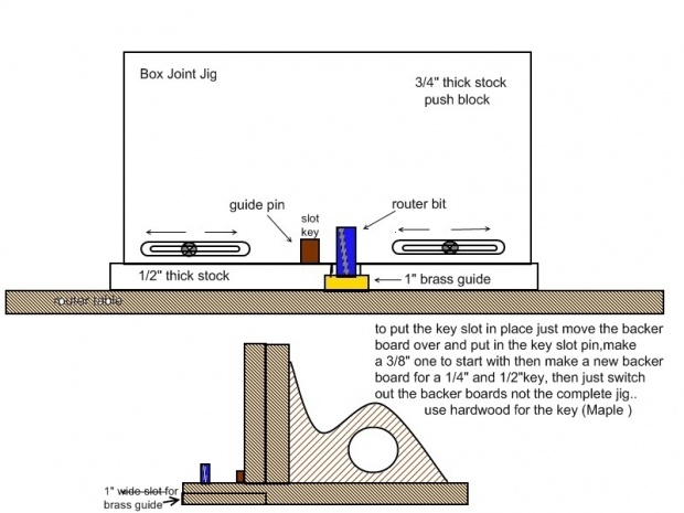 Click image for larger versionName:bj box jig.jpgViews:19642Size:78.2 ...