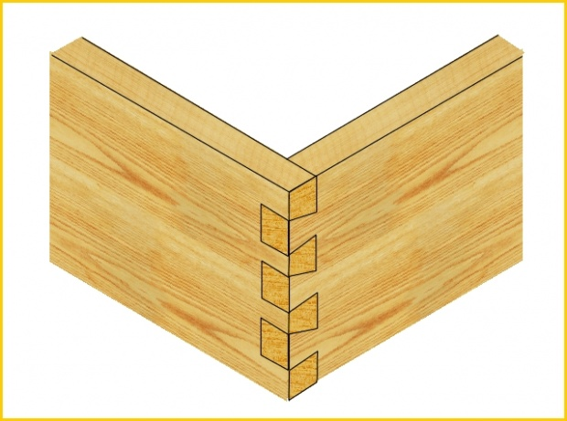 Finger joint interphalangeal joint of hand for Millwork definition