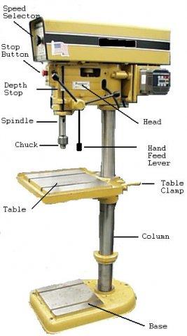 drill press parts. name: drillpress.jpg views: 4607 size: 24.6 kb drill press parts
