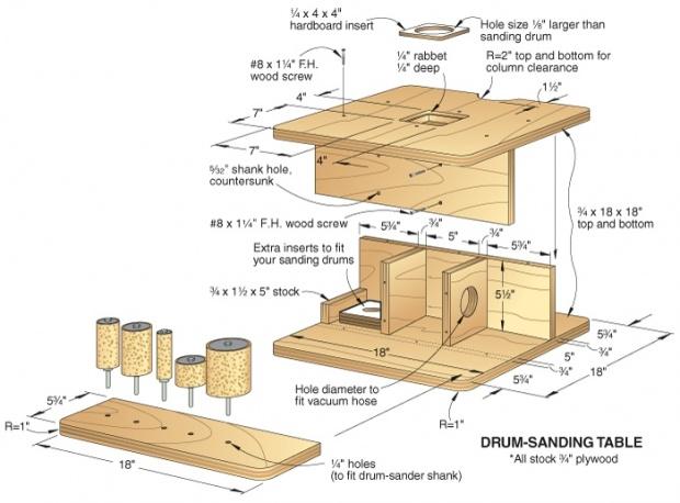 Looking For Plans For A Spindel Sander Woodworking Talk