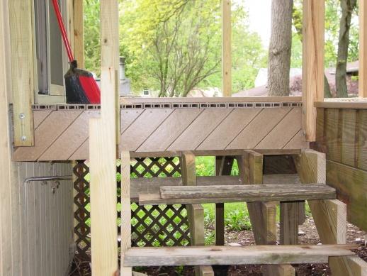 Quickcap Composite Deck Resurfacing | Bindu Bhatia Astrology