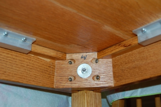 Attaching Apron To Table Legs Woodworking Talk