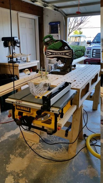 Ideal Height Of Tablesaw Tabletop From Floor