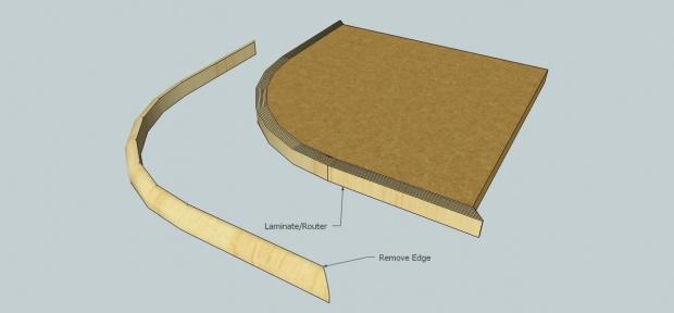 Quarter Round Curves on base cabinet - Woodworking Talk ...