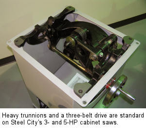 New Table Saw Woodworking Talk Woodworkers Forum