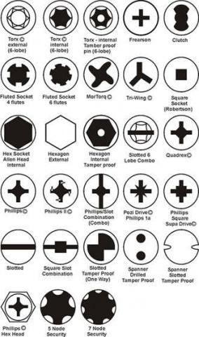 Which screw head design: SQ, Torx, phillips ACR, Spax - Woodworking