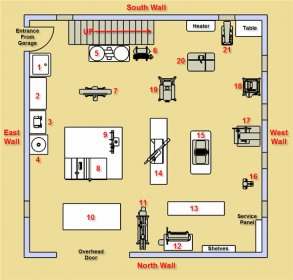 Woodworking Shop Plans Layout