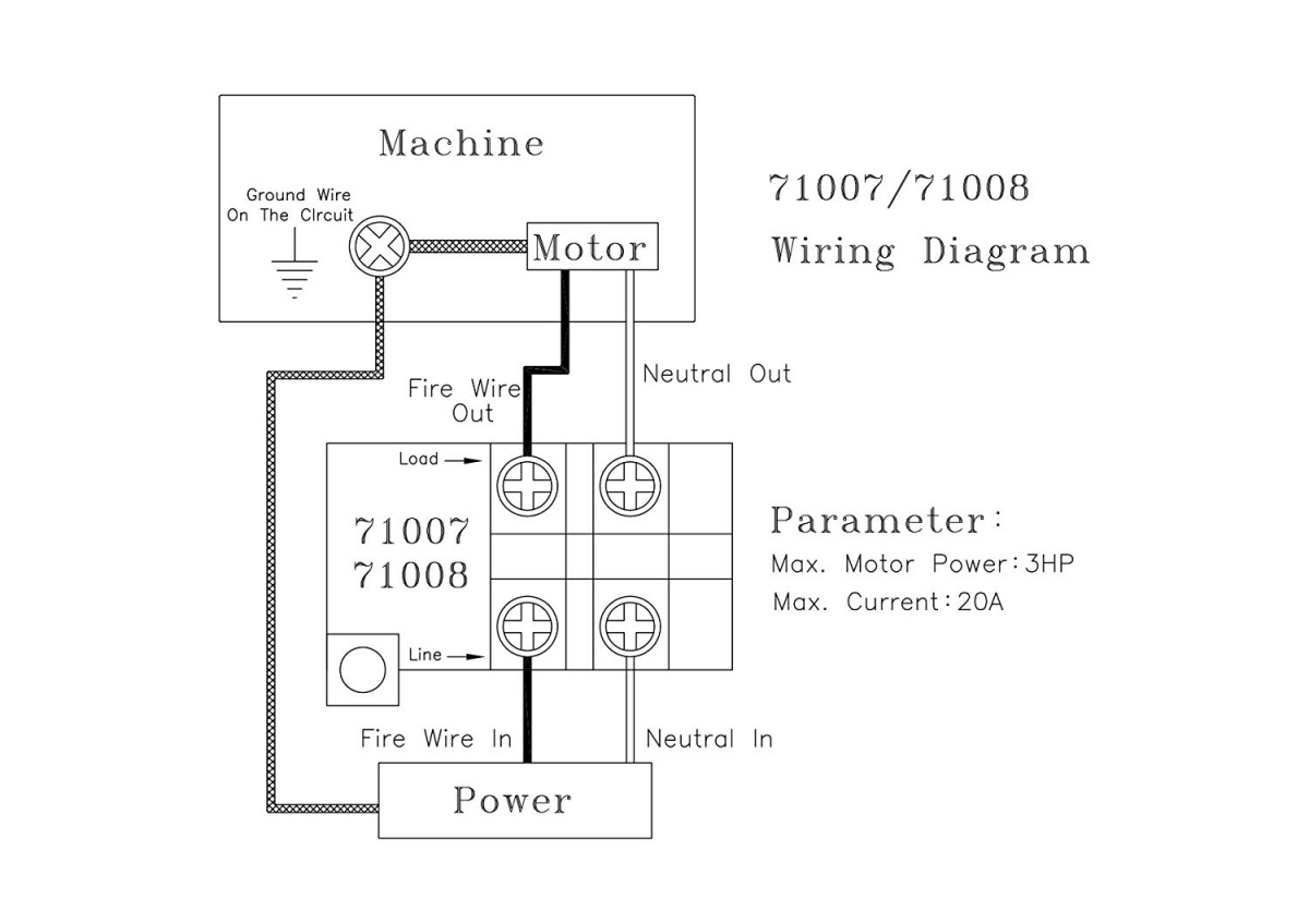 Ryobi Table Saw Switch Wiring Diagram from www.woodworkingtalk.com
