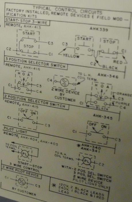 DIAGRAM] Furnas Starter Unisaw Wiring Diagram FULL Version HD Quality Wiring  Diagram - ACTIVEDIAGRAM.ABETEECOLOGICO.ITactivediagram.abeteecologico.it